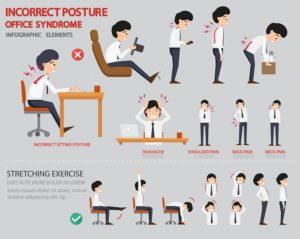 Office Syndrome: Is sitting for too long killing you?