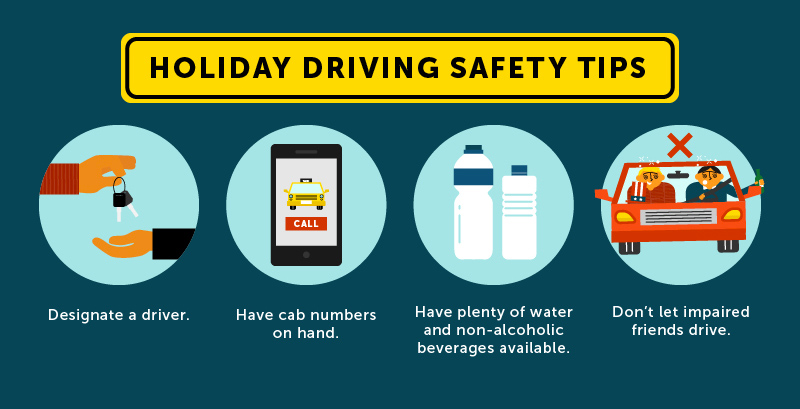 7 Safety Driving Tips For 4th Of July Traffic And Deadliest Day On The Road